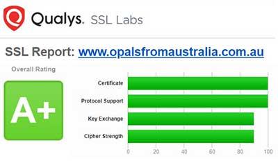 SSL Lab Rating